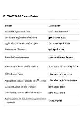 BITSAT 2020 Exam Dates - Previw