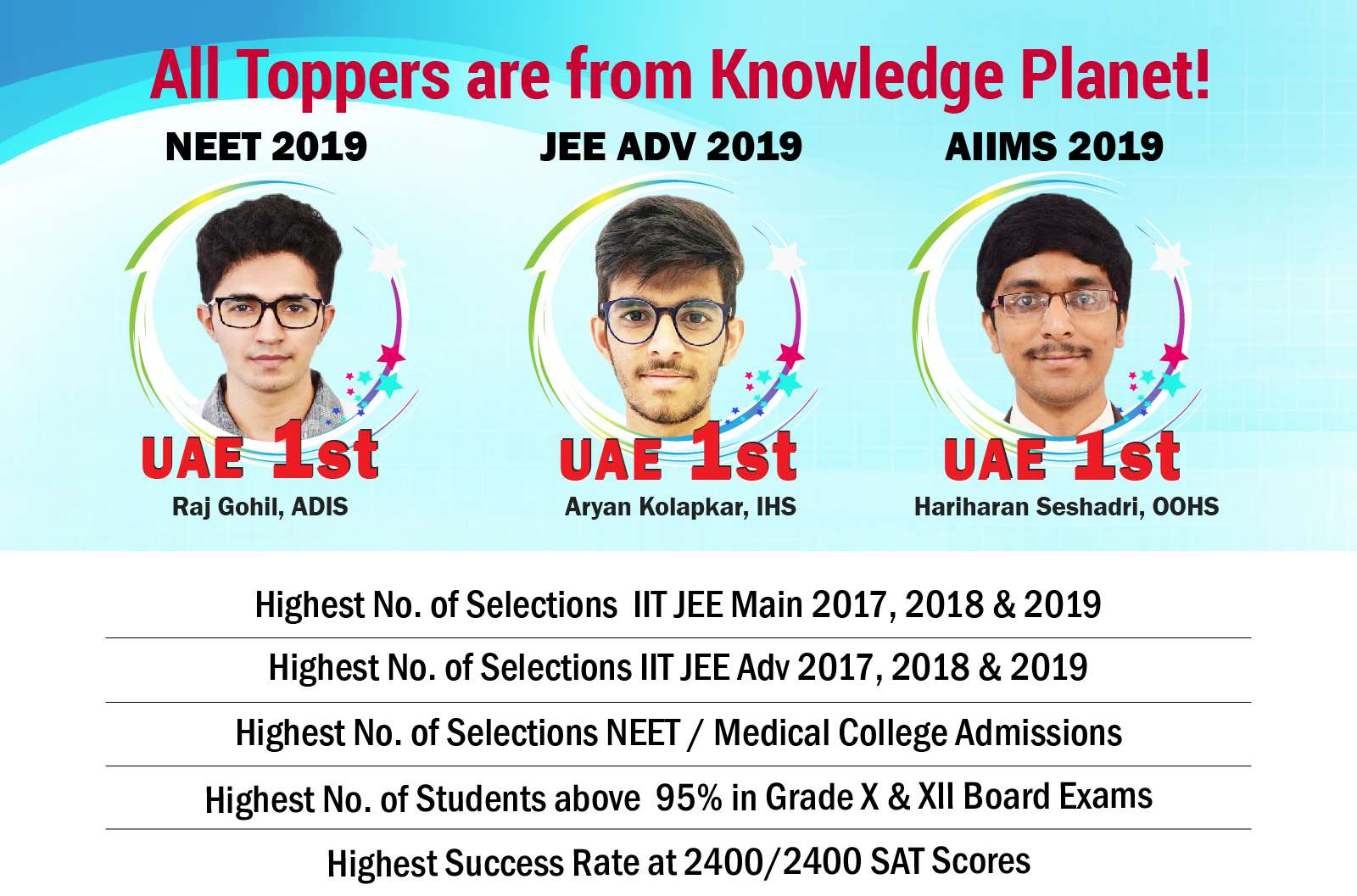 Best results in gulf by knowledge planet